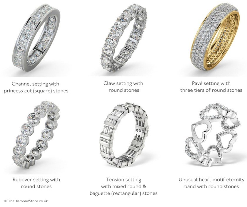 Meaning of Eternity Rings - Meaning of eternity rings - different types of settings and diamond cuts