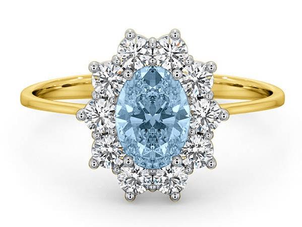 Guide to Buying Aquamarine jewellery