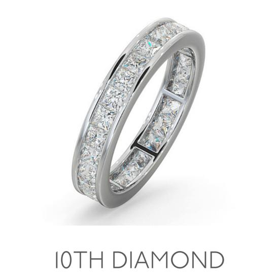 10th Anniversary Diamond - Wedding Anniversary Gemstone Jewellery