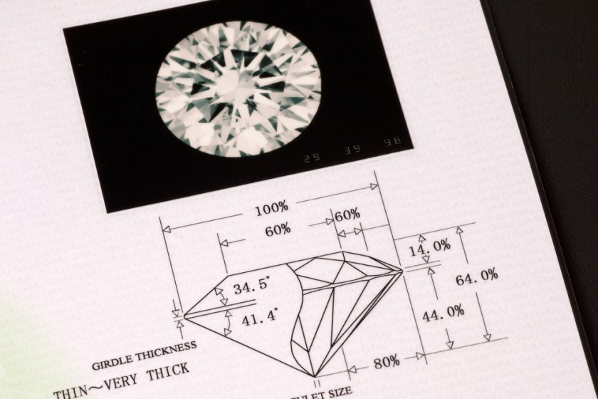 Diamond Buying Guide – The 4 Cs