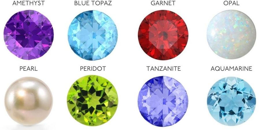 the history of gemstones