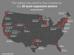 Bay Area, Puget Sound, National Association of Realtors, San Jose, San Francisco, Seattle, Portland, Denver, Cleveland, Pittsburgh
