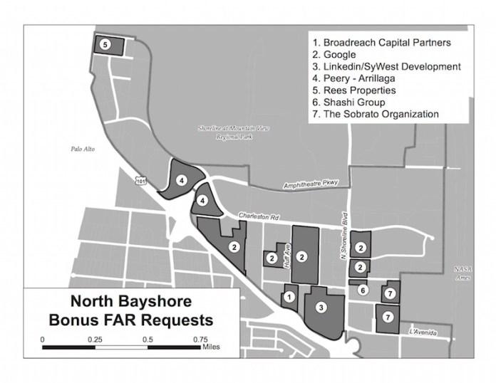 North Bayshore Mountain View Bonus FARs