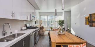Climb Real Estate, The Point, Point Richmond, Integrated Property Company, Berkeley, Larkspur, San Francisco, Bay Area, Realogy