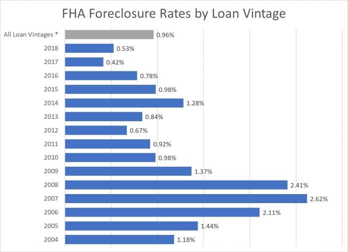 ATTOM Data Solutions, U.S. Foreclosure Market Report, U.S. properties, Indianapolis, Indiana, Minneapolis-St. Paul, Minnesota, Louisville, Kentucky, Austin, Texas, Oklahoma City, Oklahoma