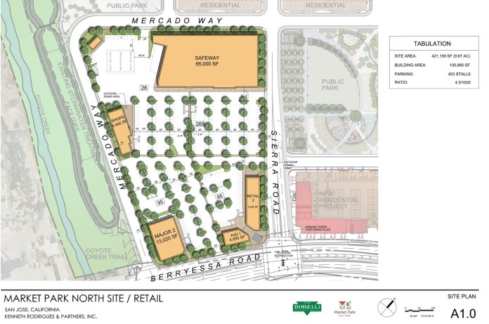 Safeway, Market Park San Jose, Kenneth Rodrigues + Partners, Safeway Northern California, Borelli Investment Company, The Schoennauer Company