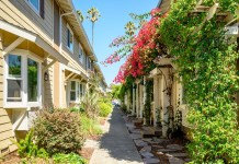 Charter Palms Sunnyvale Canyon Partners Compass R&Z Group Bay Area Silicon Valley multifamily apartment investment