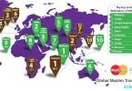 مؤشر السياحة الإسلامية 2015
