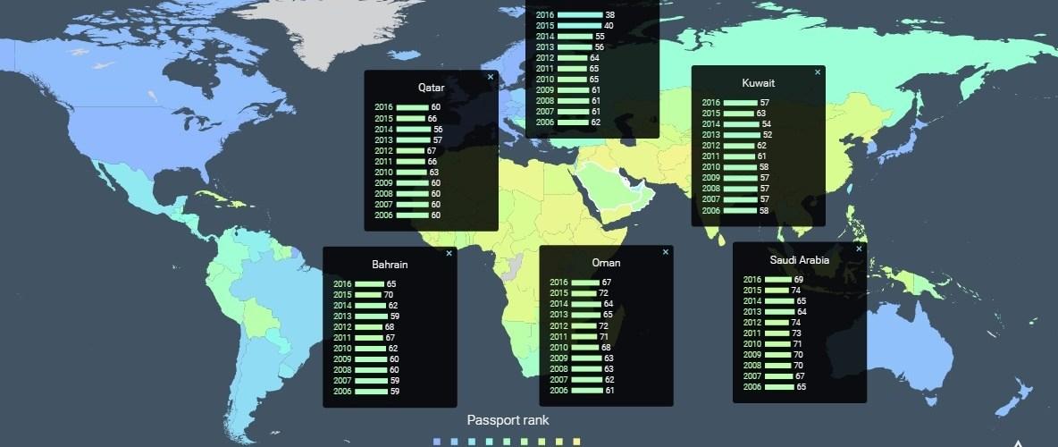 ترتيب جوازات السفر الخليجية عالميا خلال العام 2016