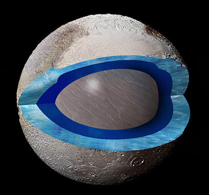 This cutaway image of Pluto shows a section through the area of Sputnik Planitia, with dark blue representing a subsurface ocean and light blue for the frozen crust. (Artwork by Pam Engebretson)