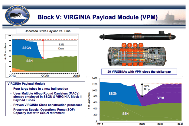 A slide from a 2013 presentation from PEO Subs on the VPM. NAVSEA Graphic