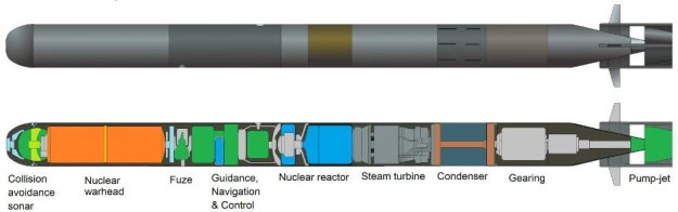 A rendering of the Status-6 nuclear torpedo used with permission. H I Sutton Image