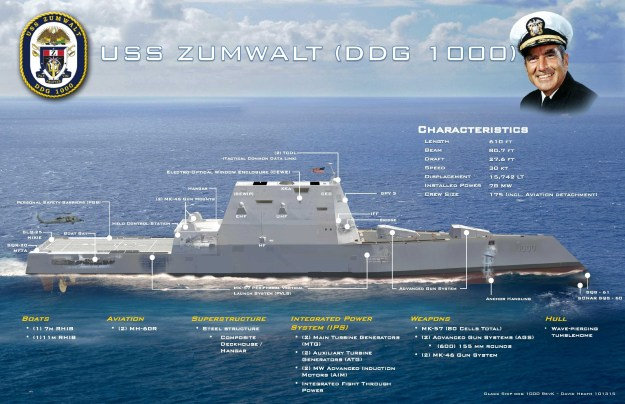 DDG 1000_glass_ship