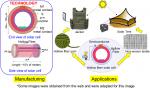Solar Fiber design