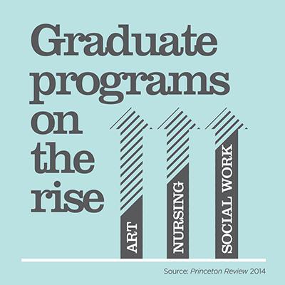 213137 GraduatePrograms v0.1