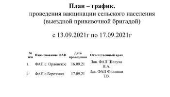 Мобильная бригада вакцинации от COVID-19 посетит Орловское и Березовку