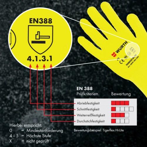 Tigerflex Handschuh Euronorm