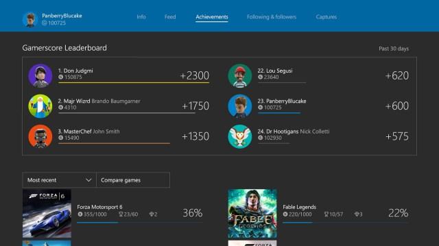 Screenshot of Gamerscore Leaderboard