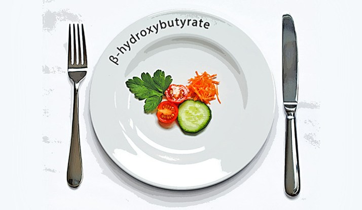 A place setting with a small amount of vegetables, and 'β-hydroxybutyrate' written on the edge of the plate.