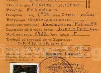 toumaras georgios