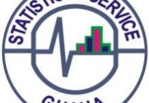 Ghana's population now 30.8 million – Statistical Service