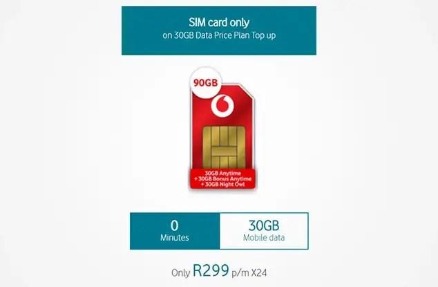 Vodacom 90GB for R299