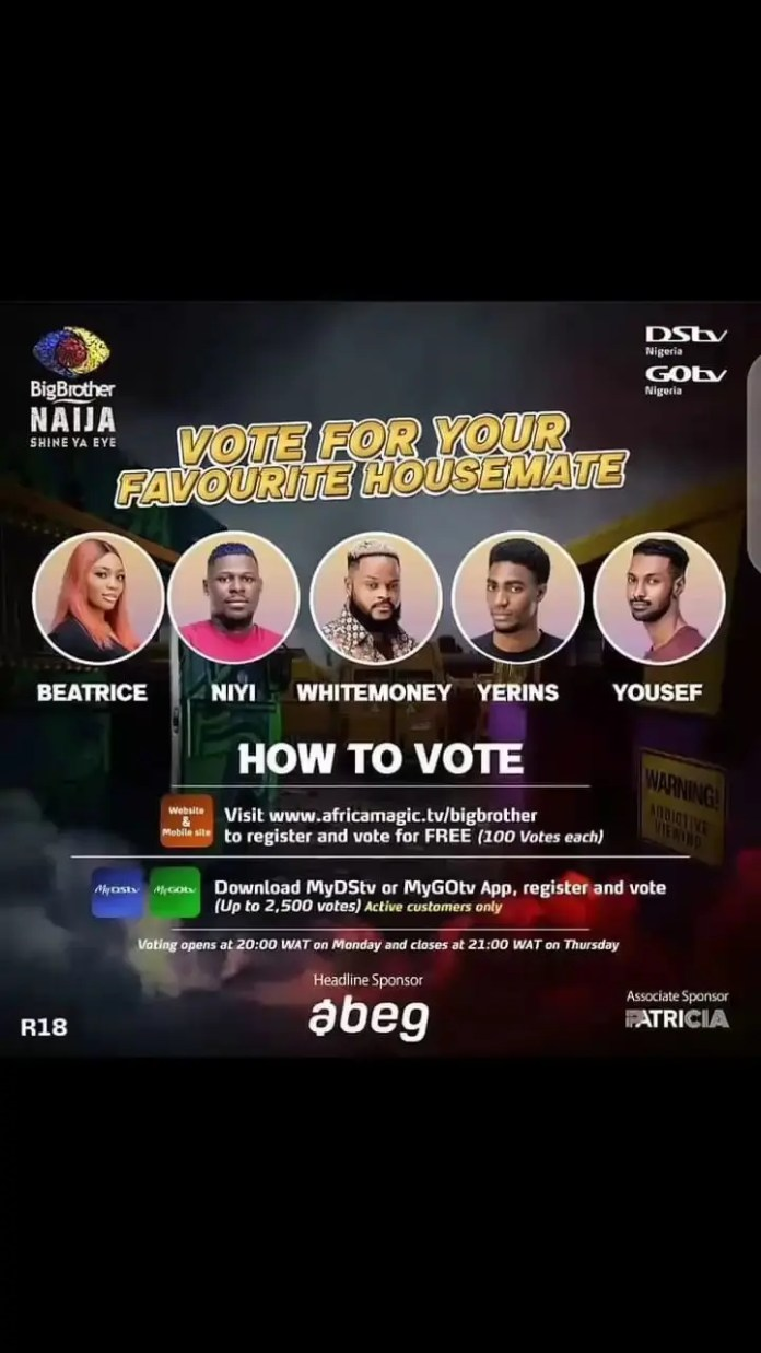 #BBNaijaSeason6: WhiteMoney, Beatrice, Yerins, Yousef and Niyi all nominated for eviction