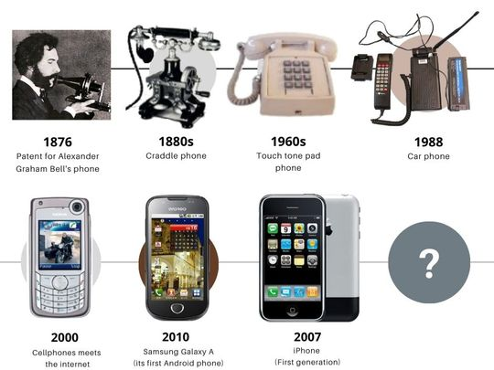 A brief history of the telephone