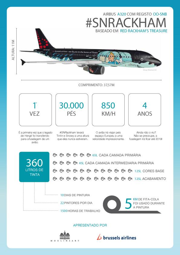BAIR-Tintin-Infographic-OO-SNB-mar15