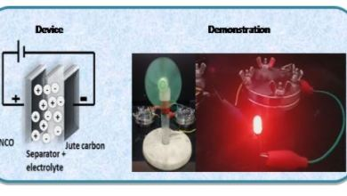 Low-cost supercapacitors could pave way for high power energy storage devices