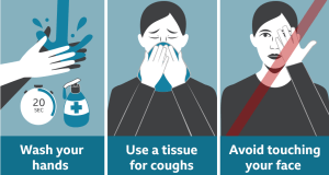 Here are 5 Things To Protect Yourself From Coronavirus