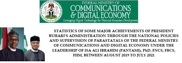 Fed Ministry of communication and Digital Economy
