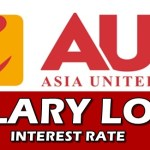 AUB Salary Loan Interest Rate