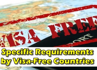 Countries without Visa Requirements