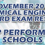 Chemical Engineer Board Exam Result November 2019
