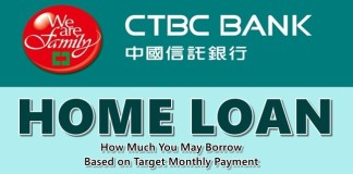 CTBC Bank Home Loan