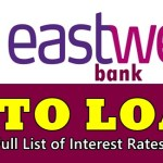 EastWest Bank Loan Interest Rates
