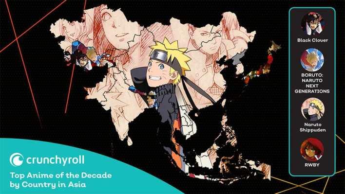 animes mais vistos da década no continente asiatico