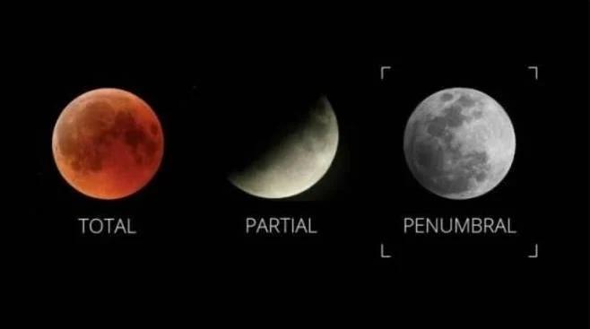 Eventos Astronômicos Julho.Demonstração dos diferentes tipos de Eclipses.
