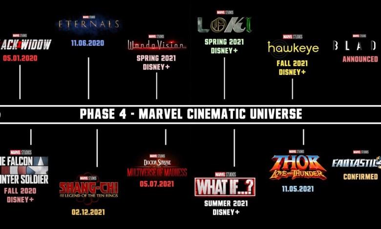 Veja Como Ficou o Calendário Atualizado da Marvel até 2023