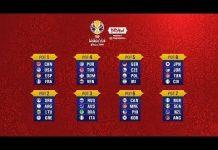 FIBA Basketball World Cup Draw