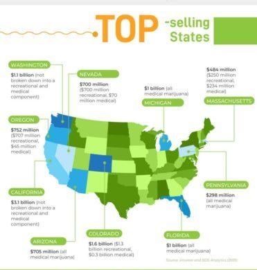 Consumer Spending On Cannabis