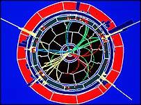 Large electron positron collider, Cern