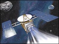 Hayabusa: Japanese Asteroid Probing Explorer