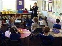 Ecole Anglaise