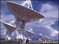 VLA (NRAO/AUI)