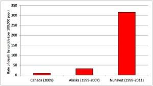 Northern Public Affairs Canada
