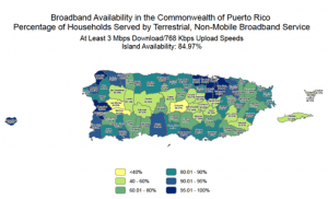 •About 86 percent of households across the island have service available at basic speeds of 768 Kbps download/200 Kbps upload, which remains unchanged from prior updates.