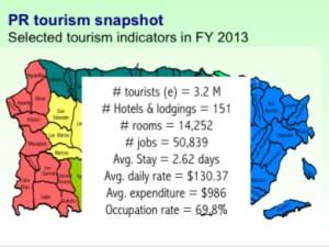 tourism graphic