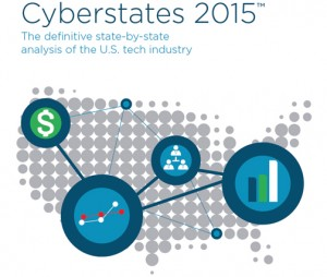 cyberstates
